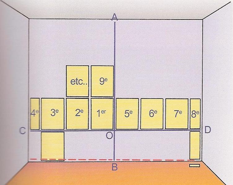 pose carrelage mural dimensions